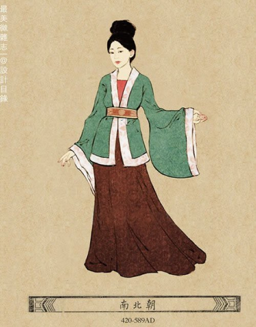 Windwing - Fashion Timeline Of Chinese Women Clothing