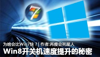 Win7Win8